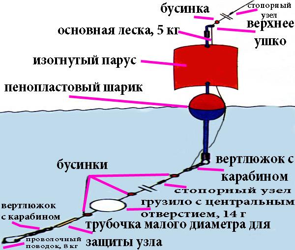 http://mopppoppp.moy.su/--zhksr--/-hs1j1kjd-/shum_20sh.jpg